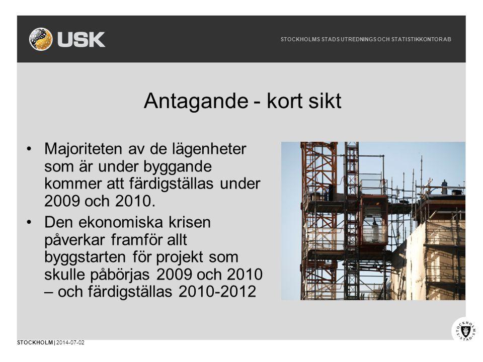 STOCKHOLMS STADS UTREDNINGS OCH STATISTIKKONTOR AB STOCKHOLM | 2014-07-02 Antagande - kort sikt •Majoriteten av de lägenheter som är under byggande kommer att färdigställas under 2009 och 2010.