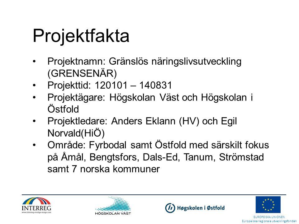 EUROPEISKA UNIONEN Europeiska regionala utvecklingsfonden Projektfakta •Projektnamn: Gränslös näringslivsutveckling (GRENSENÄR) •Projekttid: 120101 – 140831 •Projektägare: Högskolan Väst och Högskolan i Östfold •Projektledare: Anders Eklann (HV) och Egil Norvald(HiÖ) •Område: Fyrbodal samt Östfold med särskilt fokus på Åmål, Bengtsfors, Dals-Ed, Tanum, Strömstad samt 7 norska kommuner