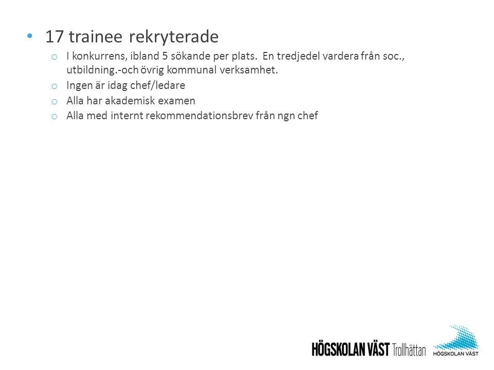 • 17 trainee rekryterade o I konkurrens, ibland 5 sökande per plats.