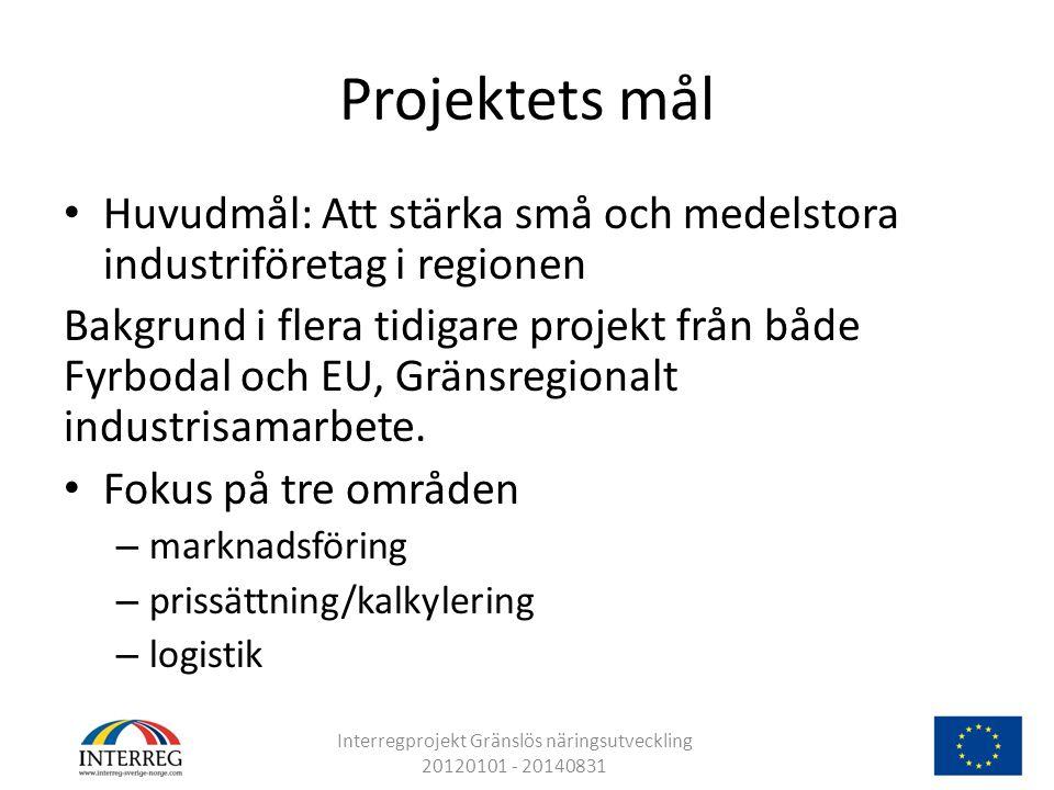 Projektets mål • Huvudmål: Att stärka små och medelstora industriföretag i regionen Bakgrund i flera tidigare projekt från både Fyrbodal och EU, Gränsregionalt industrisamarbete.