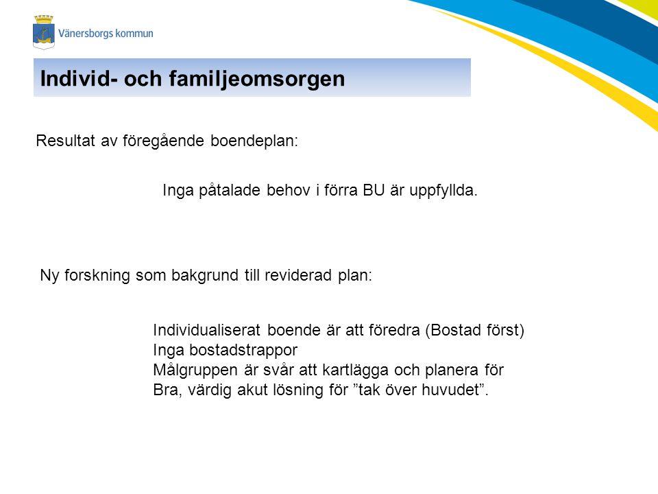 Individ- och familjeomsorgen Inga påtalade behov i förra BU är uppfyllda.