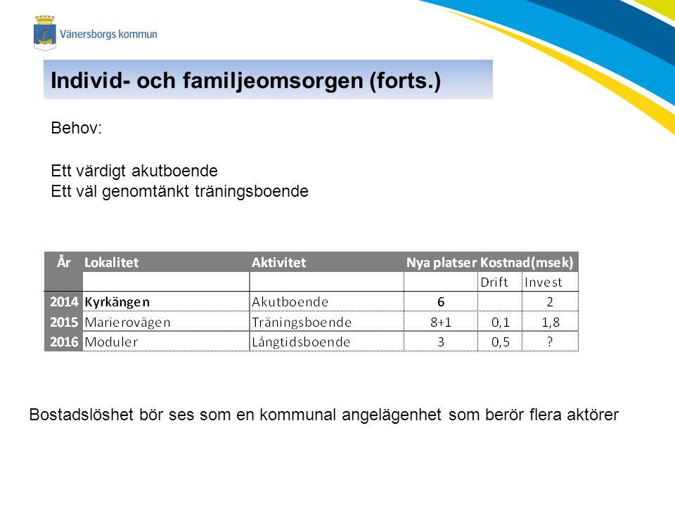 Omsorg om funktionshindrade Resultat av föregående boendeplan: •Bladvägen – 6 ytterligare lägenheter •Karlslundsgatan - 1 ytterligare lägenhet •Ankargatan 2 läggs i malpåse i väntan på ombyggnation.