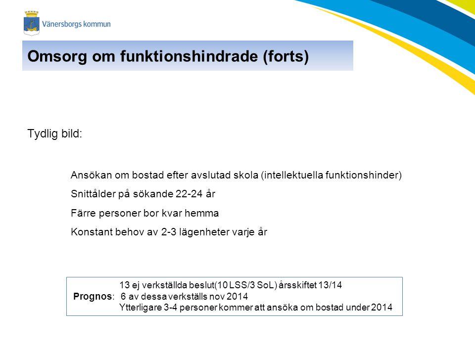 Omsorg om funktionshindrade (forts) 13 ej verkställda beslut(10 LSS/3 SoL) årsskiftet 13/14 Prognos: 6 av dessa verkställs nov 2014 Ytterligare 3-4 pe