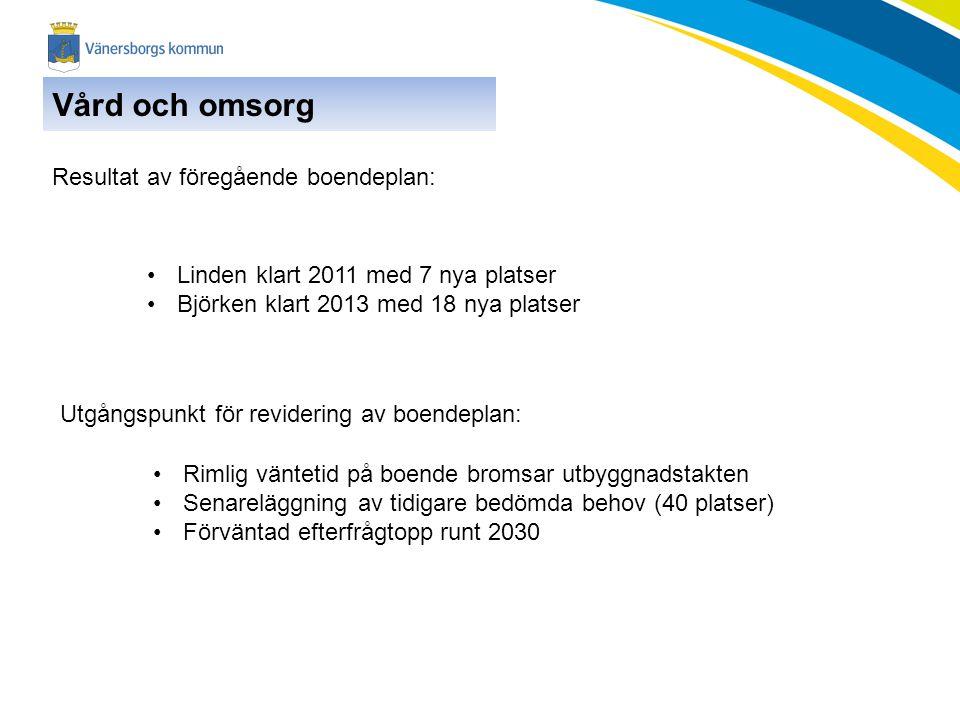 Vård och omsorg •Linden klart 2011 med 7 nya platser •Björken klart 2013 med 18 nya platser Resultat av föregående boendeplan: Utgångspunkt för revide