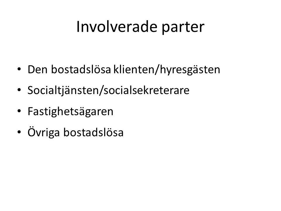 Involverade parter • Den bostadslösa klienten/hyresgästen • Socialtjänsten/socialsekreterare • Fastighetsägaren • Övriga bostadslösa