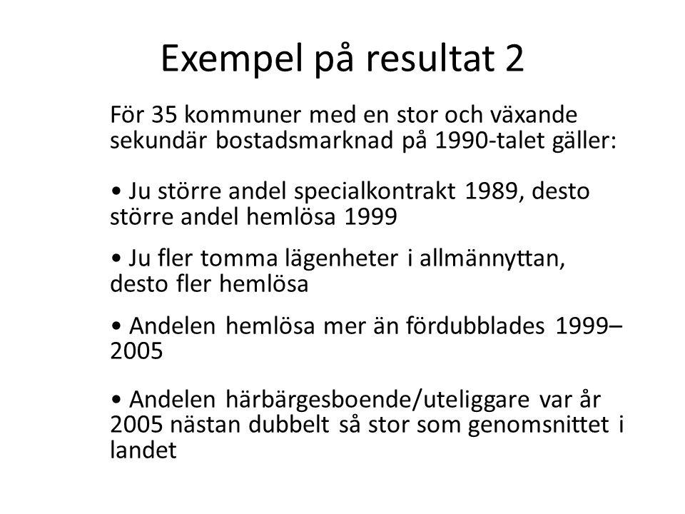 Exempel på resultat 2 För 35 kommuner med en stor och växande sekundär bostadsmarknad på 1990-talet gäller: • Ju större andel specialkontrakt 1989, de