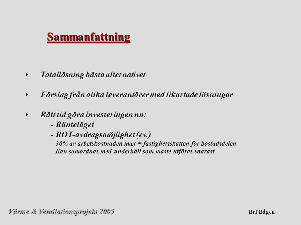 Värme & Ventilationsprojekt 2005 Brf Bågen Sammanfattning • •Totallösning bästa alternativet • •Förslag från olika leverantörer med likartade lösninga