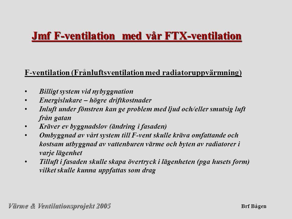 Värme & Ventilationsprojekt 2005 Brf Bågen Jmf F-ventilation med vår FTX-ventilation FTX (Frånluft – Tillufts ventilation med värmeåtervinning) • •Bättre ur energisynpunkt (värmeväxlare) • •Friskare inluft som tas vid taket • •Avancerat system med styr och reglerteknik som ger möjlighet till optimering och energibesparing men kräver mer underhåll Sammanfattning: Sammanfattning: Vårt nuvarande system för värme & ventilation (FTX-system) är ur alla aspekter överlägset ett F-system Dock finns behov av modernisering