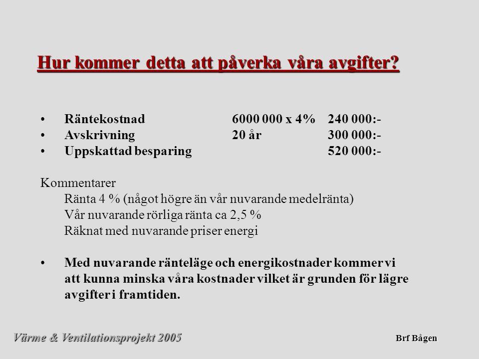Värme & Ventilationsprojekt 2005 Brf Bågen Hur kommer detta att påverka våra avgifter? • •Räntekostnad6000 000 x 4%240 000:- • •Avskrivning20 år300 00