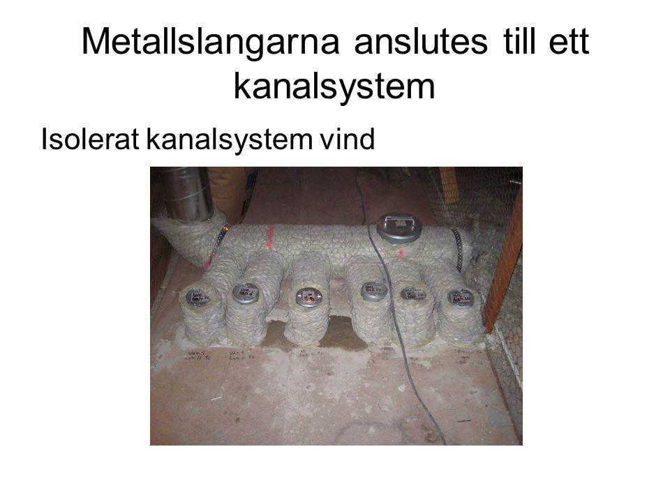 Metallslangarna anslutes till ett kanalsystem Isolerat kanalsystem vind