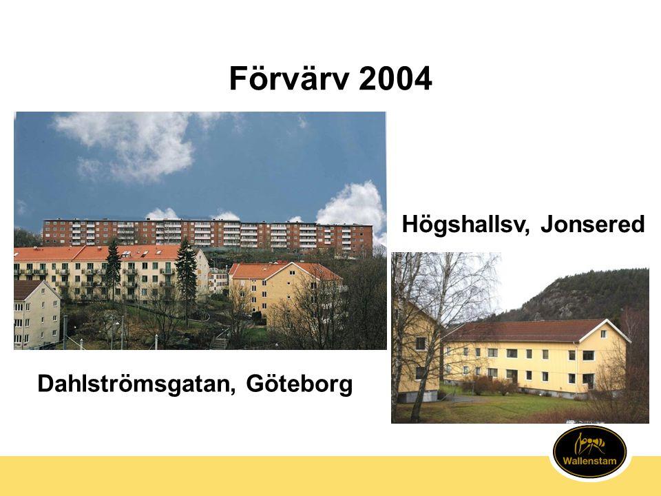 Förvärv 2004 Dahlströmsgatan, Göteborg Högshallsv, Jonsered