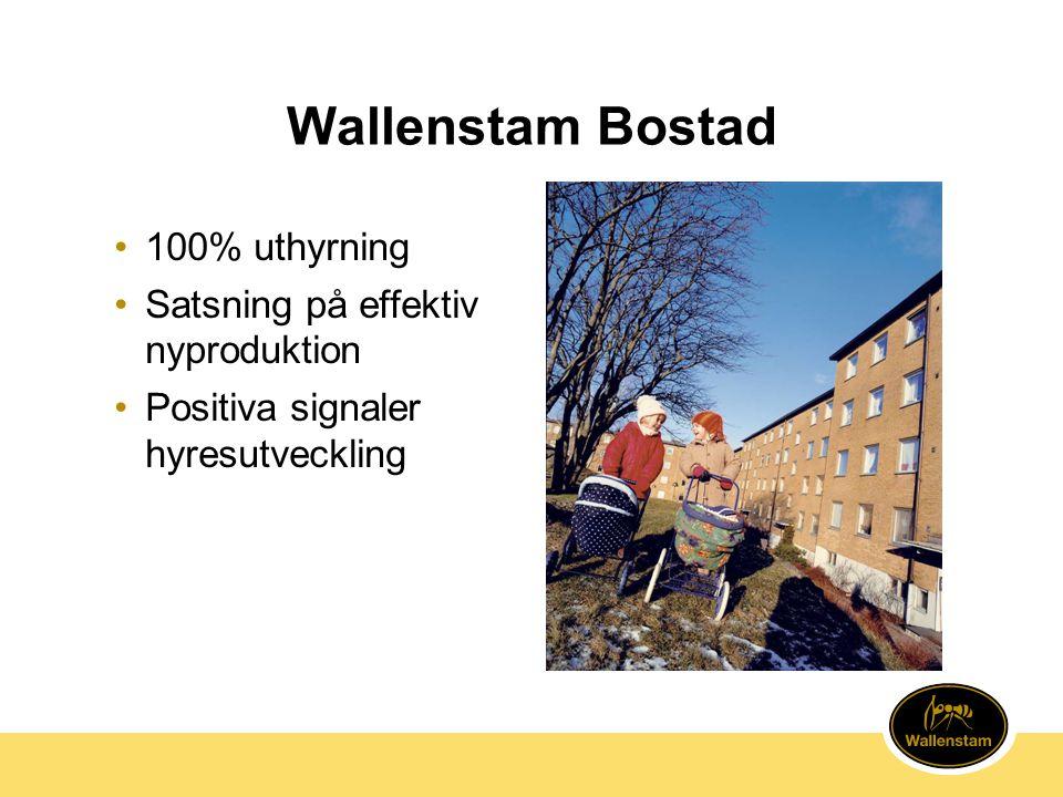 Wallenstam Bostad •100% uthyrning •Satsning på effektiv nyproduktion •Positiva signaler hyresutveckling