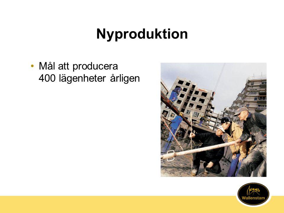 Nyproduktion •Mål att producera 400 lägenheter årligen