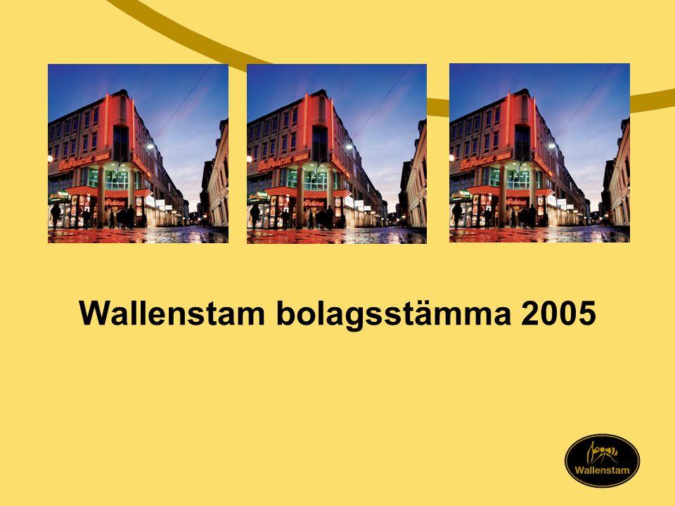 Wallenstam Företag •Wallenstams uthyrningsgrad 90% •Attraktiva fastigheter •Potential i förvärvade ytor •Låg risk