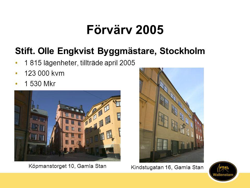 Förvärv 2005 Stift. Olle Engkvist Byggmästare, Stockholm • 1 815 lägenheter, tillträde april 2005 • 123 000 kvm • 1 530 Mkr Köpmanstorget 10, Gamla St