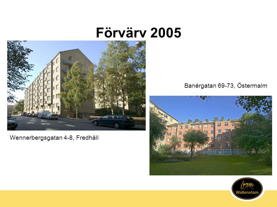 Förvärv 2005 Wennerbergsgatan 4-8, Fredhäll Banérgatan 69-73, Östermalm