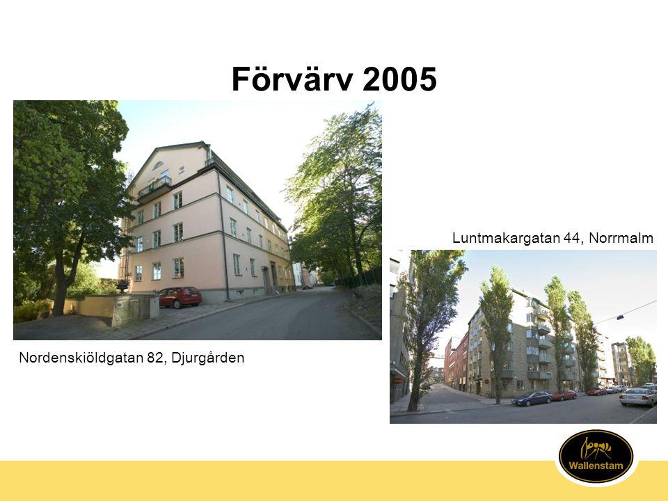 Förvärv 2005 Nordenskiöldgatan 82, Djurgården Luntmakargatan 44, Norrmalm
