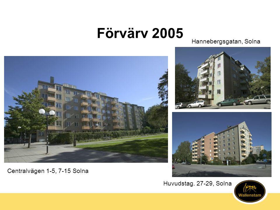 Förvärv 2005 Centralvägen 1-5, 7-15 Solna Huvudstag. 27-29, Solna Hannebergsgatan, Solna