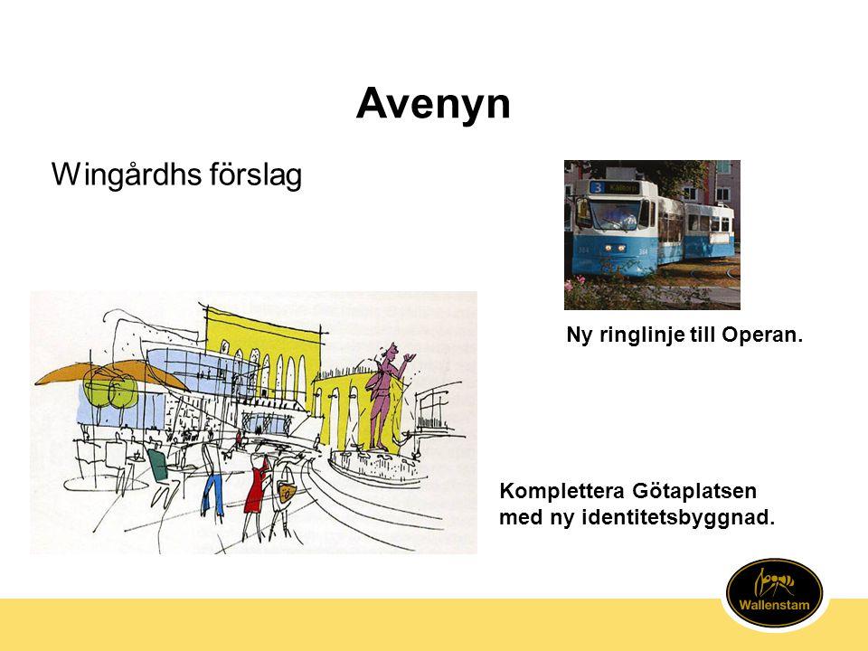 Avenyn Komplettera Götaplatsen med ny identitetsbyggnad. Ny ringlinje till Operan. Wingårdhs förslag