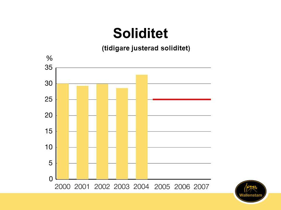 Soliditet (tidigare justerad soliditet)
