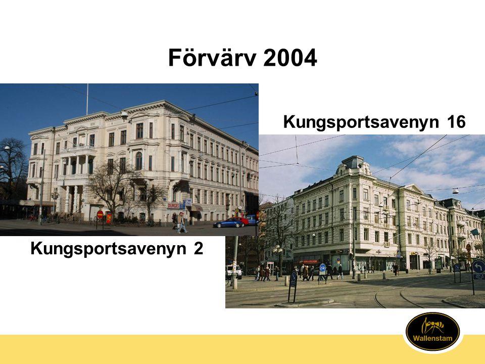Förvärv 2005 Gröndalsvägen 104-106 Gröndal Sjöbjörnsvägen 5, Gröndal Fregattvägen 2-10, Gröndal Fågelsångsvägen 11-17, Gröndal