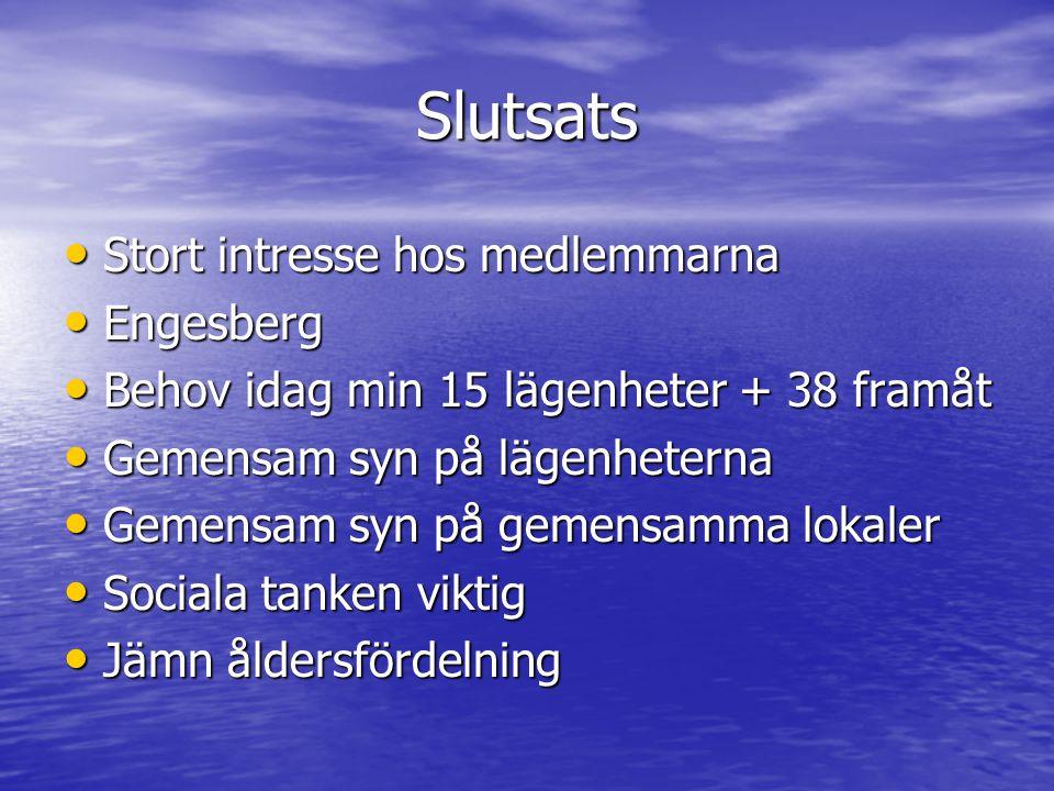 Slutsats • Stort intresse hos medlemmarna • Engesberg • Behov idag min 15 lägenheter + 38 framåt • Gemensam syn på lägenheterna • Gemensam syn på gemensamma lokaler • Sociala tanken viktig • Jämn åldersfördelning