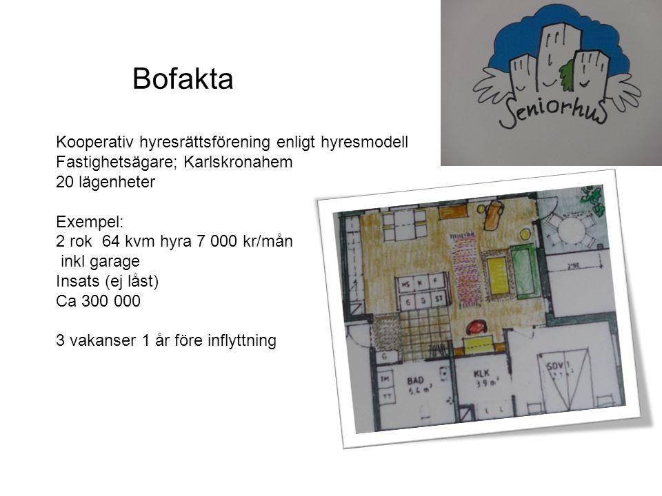 Bofakta Kooperativ hyresrättsförening enligt hyresmodell Fastighetsägare; Karlskronahem 20 lägenheter Exempel: 2 rok 64 kvm hyra 7 000 kr/mån inkl gar