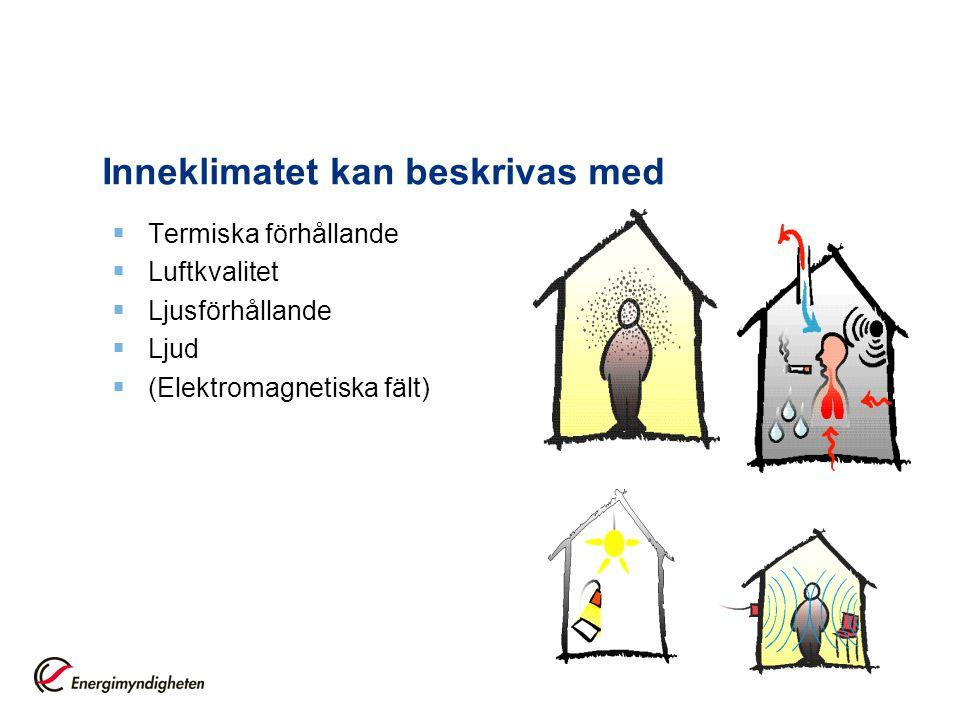 12 Inneklimatet kan beskrivas med  Termiska förhållande  Luftkvalitet  Ljusförhållande  Ljud  (Elektromagnetiska fält)