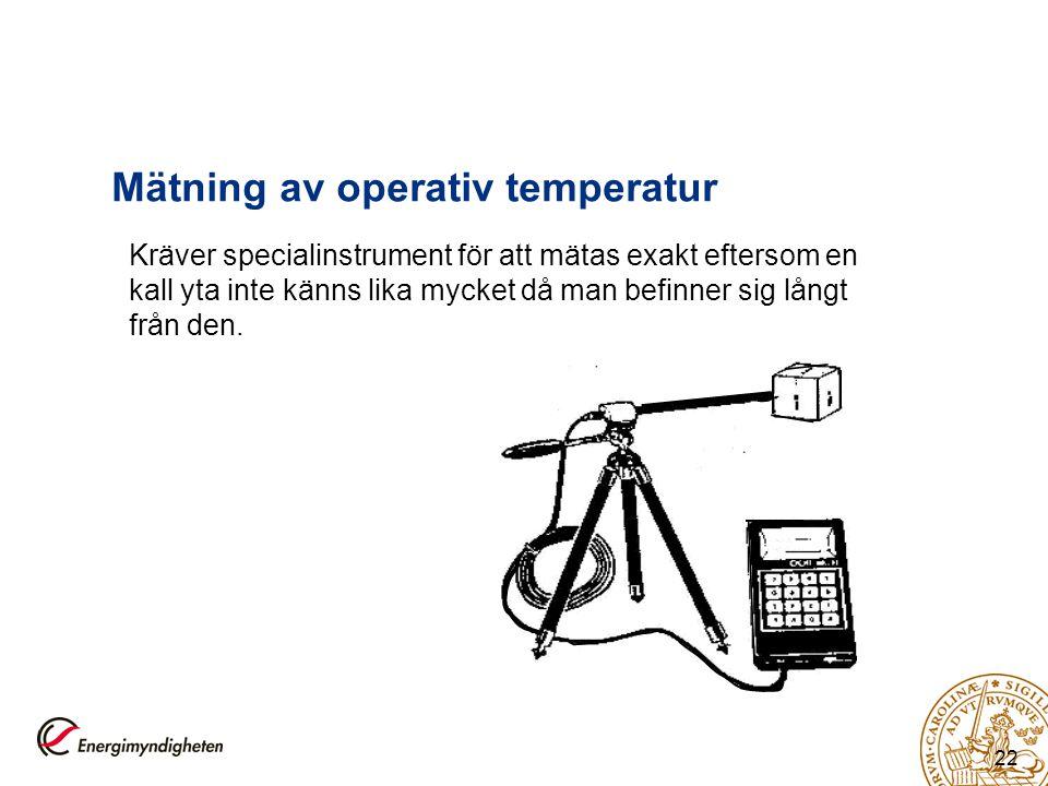 22 Mätning av operativ temperatur Kräver specialinstrument för att mätas exakt eftersom en kall yta inte känns lika mycket då man befinner sig långt f