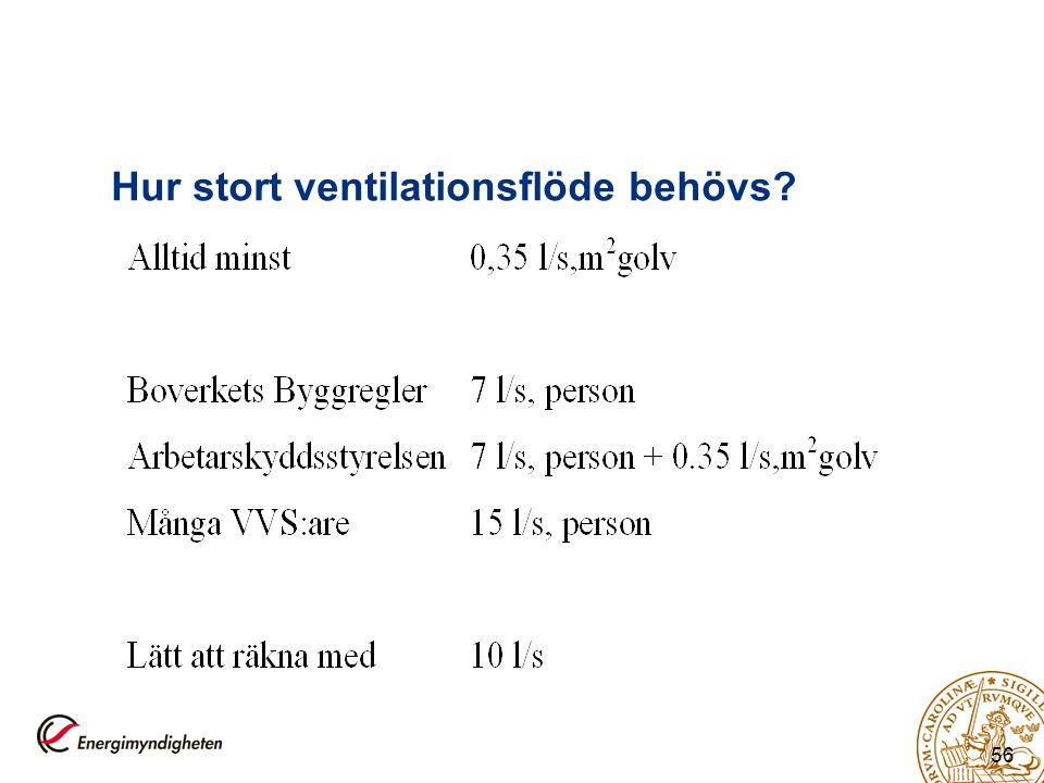 56 Hur stort ventilationsflöde behövs?