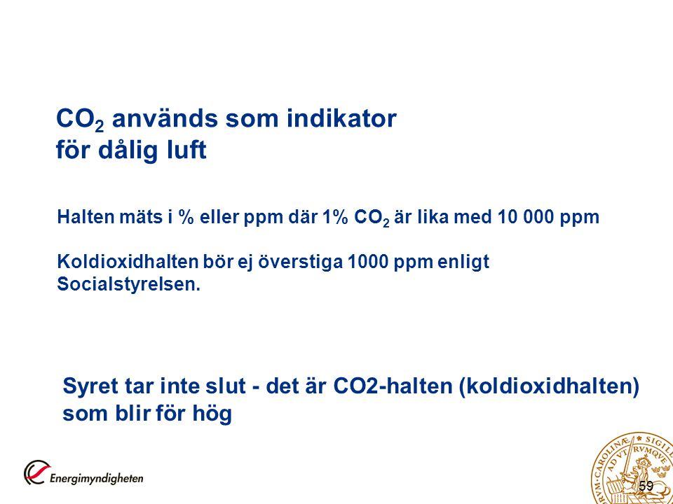 59 CO 2 används som indikator för dålig luft Halten mäts i % eller ppm där 1% CO 2 är lika med 10 000 ppm Koldioxidhalten bör ej överstiga 1000 ppm en