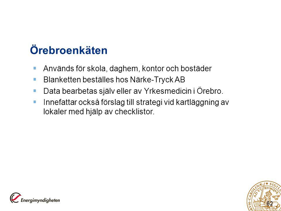 62 Örebroenkäten  Används för skola, daghem, kontor och bostäder  Blanketten beställes hos Närke-Tryck AB  Data bearbetas själv eller av Yrkesmedic