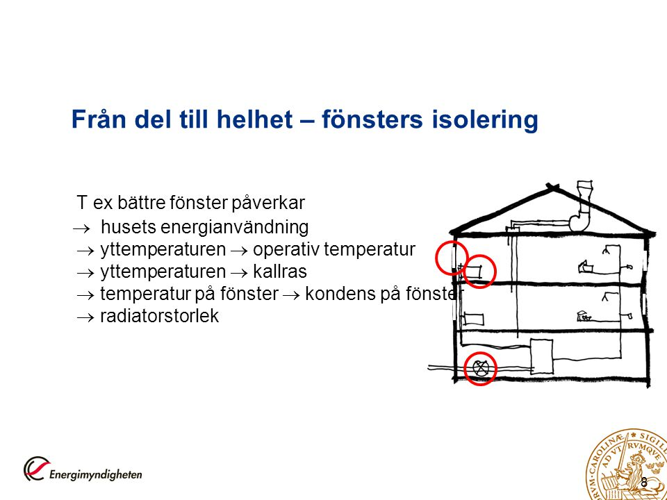 8 Från del till helhet – fönsters isolering T ex bättre fönster påverkar  husets energianvändning  yttemperaturen  operativ temperatur  yttemperat