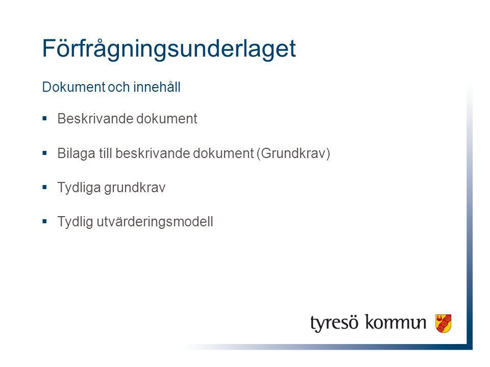 Förfrågningsunderlaget Dokument och innehåll  Beskrivande dokument  Bilaga till beskrivande dokument (Grundkrav)  Tydliga grundkrav  Tydlig utvärderingsmodell