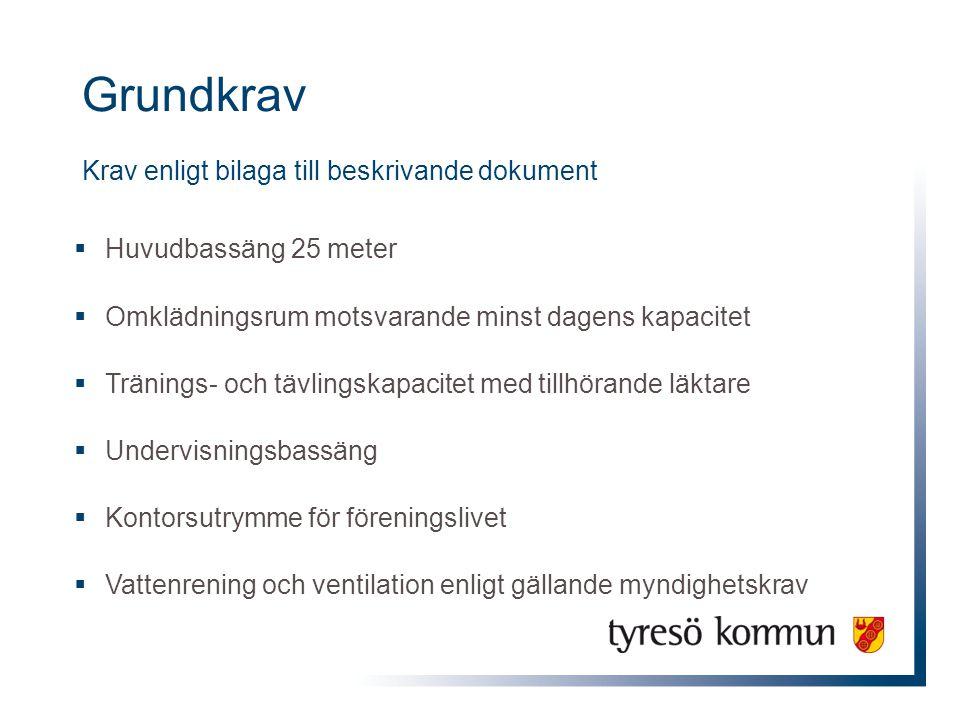 Grundkrav Krav enligt bilaga till beskrivande dokument  Huvudbassäng 25 meter  Omklädningsrum motsvarande minst dagens kapacitet  Tränings- och täv