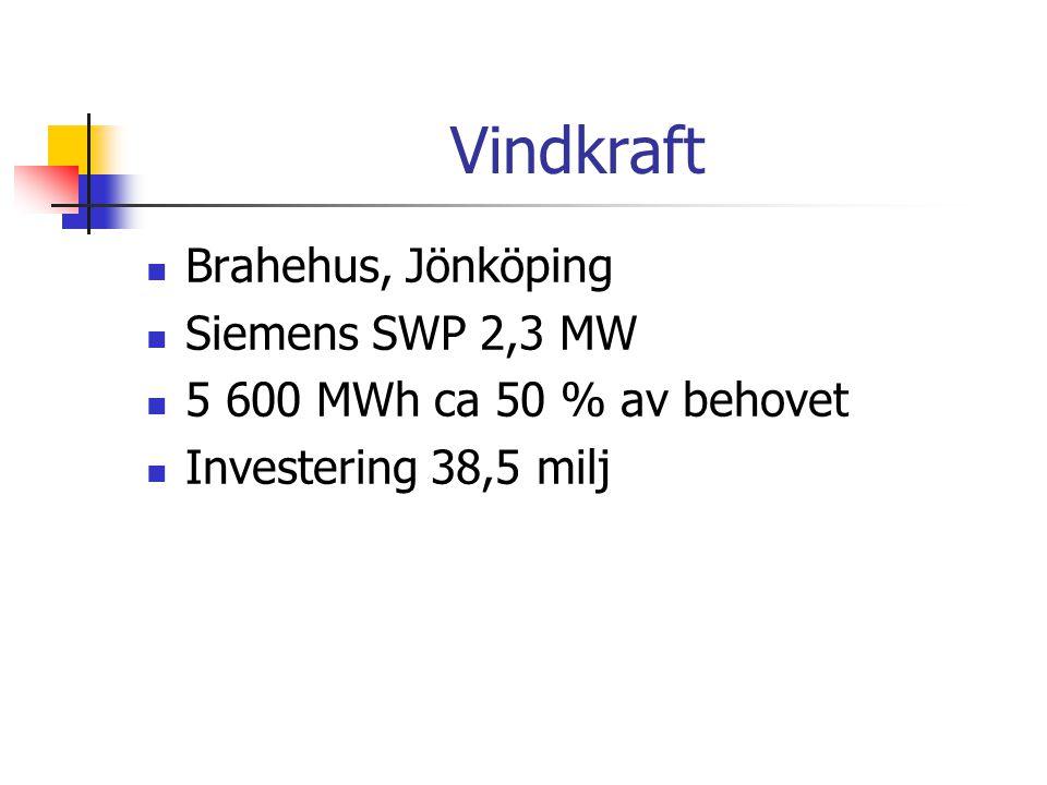 Vindkraft  Brahehus, Jönköping  Siemens SWP 2,3 MW  5 600 MWh ca 50 % av behovet  Investering 38,5 milj