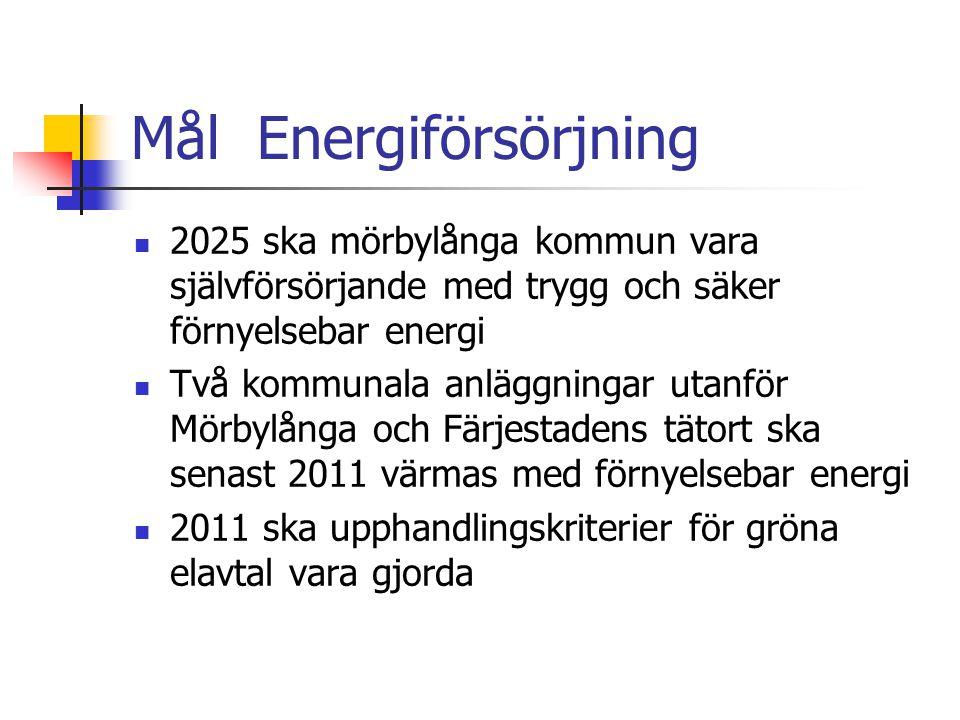 Mål Energiförsörjning  2025 ska mörbylånga kommun vara självförsörjande med trygg och säker förnyelsebar energi  Två kommunala anläggningar utanför Mörbylånga och Färjestadens tätort ska senast 2011 värmas med förnyelsebar energi  2011 ska upphandlingskriterier för gröna elavtal vara gjorda