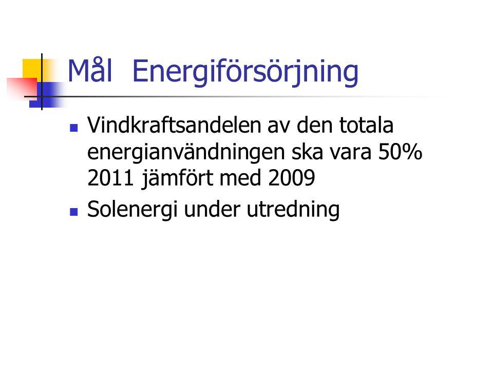 Mål Energiförsörjning  Vindkraftsandelen av den totala energianvändningen ska vara 50% 2011 jämfört med 2009  Solenergi under utredning
