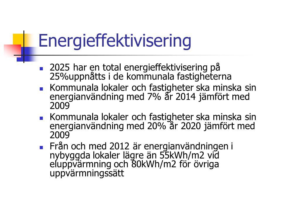 Energieffektivisering  2025 har en total energieffektivisering på 25%uppnåtts i de kommunala fastigheterna  Kommunala lokaler och fastigheter ska minska sin energianvändning med 7% år 2014 jämfört med 2009  Kommunala lokaler och fastigheter ska minska sin energianvändning med 20% år 2020 jämfört med 2009  Från och med 2012 är energianvändningen i nybyggda lokaler lägre än 55kWh/m2 vid eluppvärmning och 80kWh/m2 för övriga uppvärmningssätt