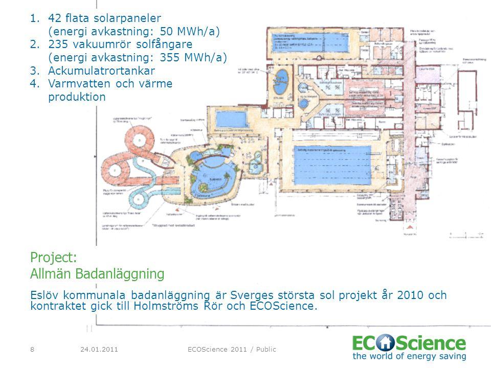 24.01.2011ECOScience 2011 / Public19 Energi uttag