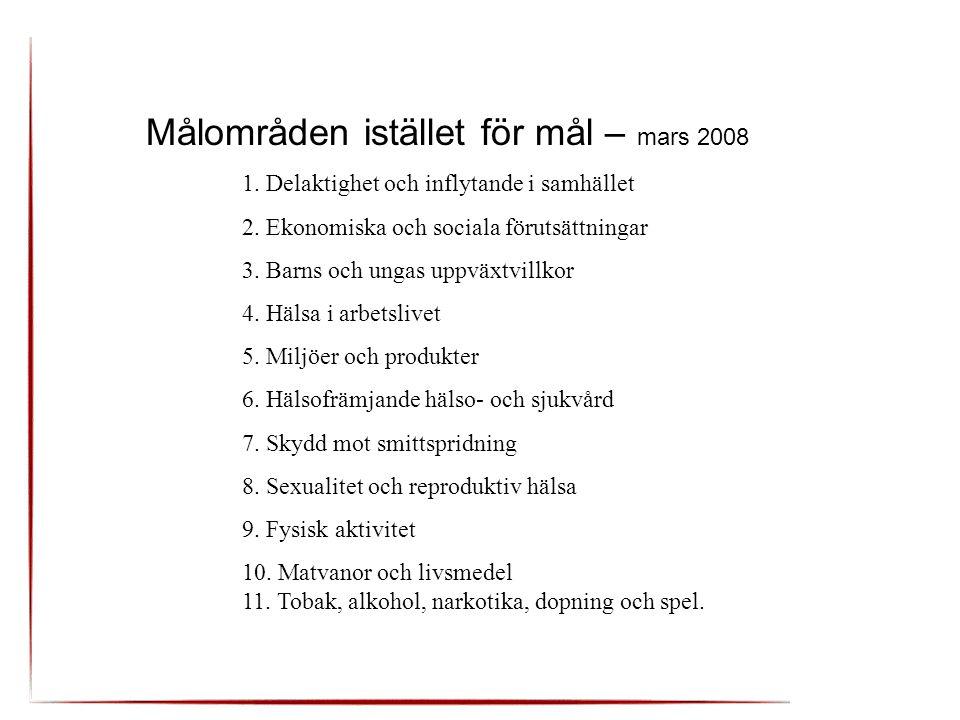 Målområden istället för mål – mars 2008 1. Delaktighet och inflytande i samhället 2. Ekonomiska och sociala förutsättningar 3. Barns och ungas uppväxt