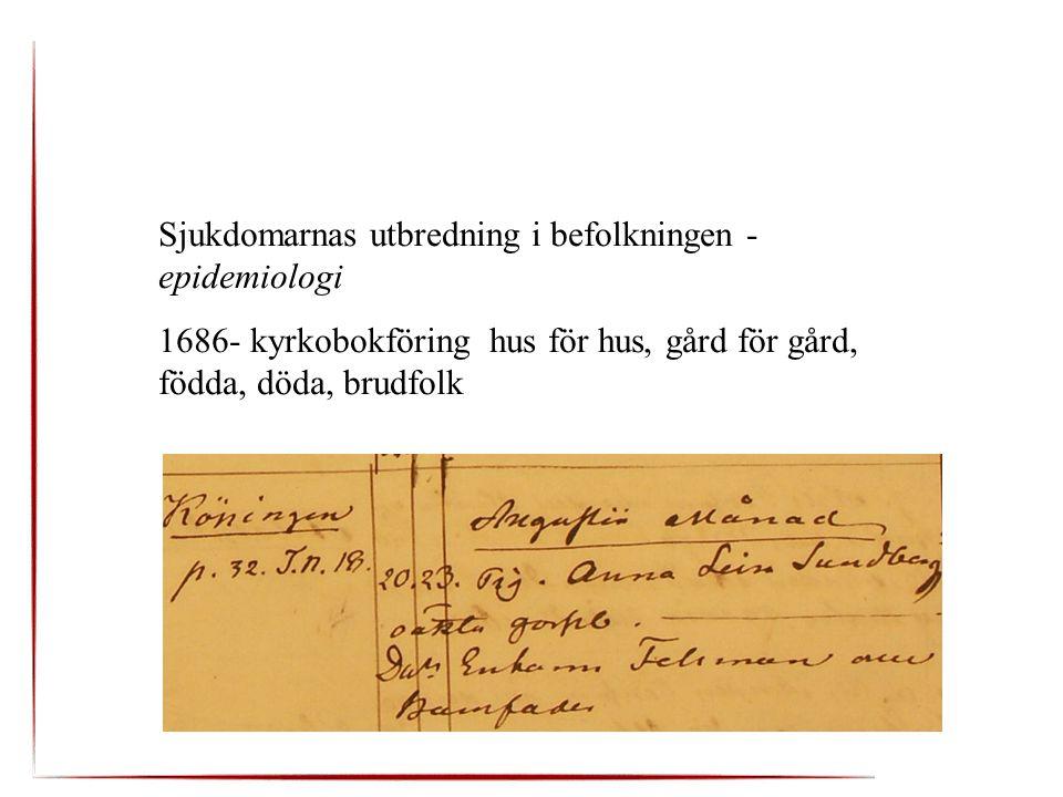 Sjukdomarnas utbredning i befolkningen - epidemiologi 1686- kyrkobokföring hus för hus, gård för gård, födda, döda, brudfolk
