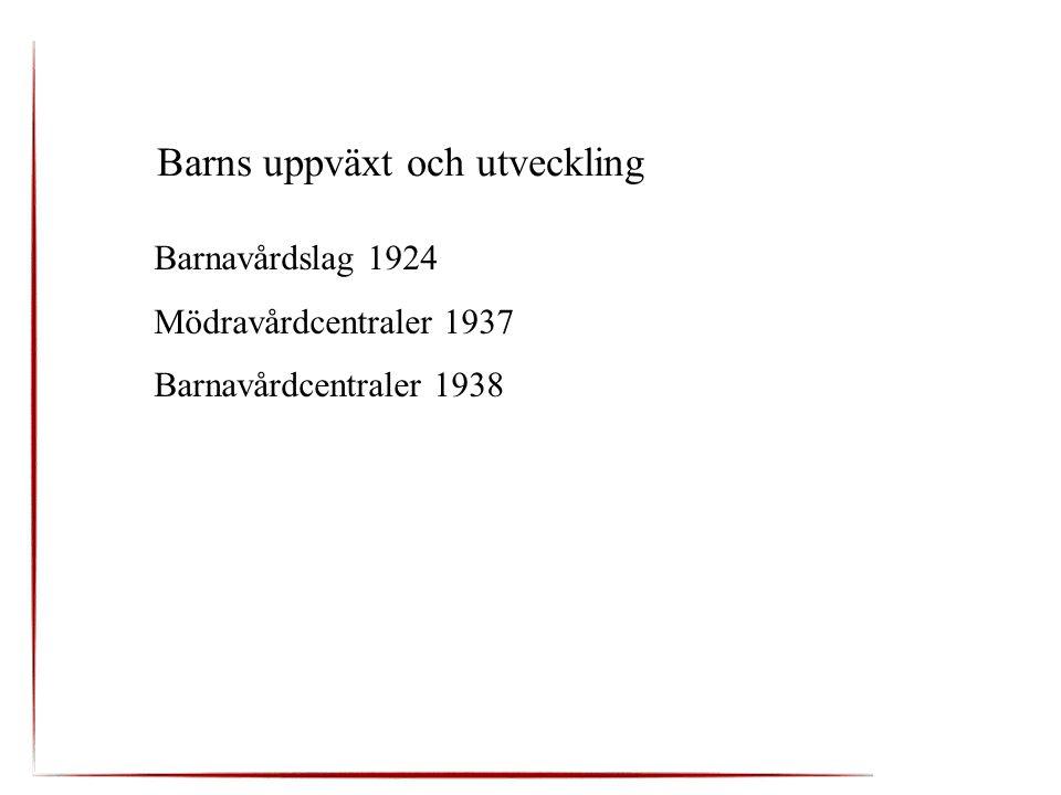 Barns uppväxt och utveckling Barnavårdslag 1924 Mödravårdcentraler 1937 Barnavårdcentraler 1938