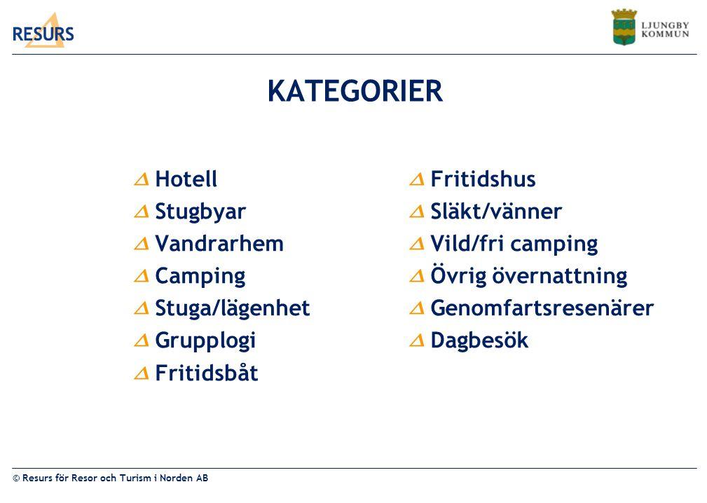 © Resurs för Resor och Turism i Norden AB KATEGORIER Hotell Stugbyar Vandrarhem Camping Stuga/lägenhet Grupplogi Fritidsbåt Fritidshus Släkt/vänner Vild/fri camping Övrig övernattning Genomfartsresenärer Dagbesök