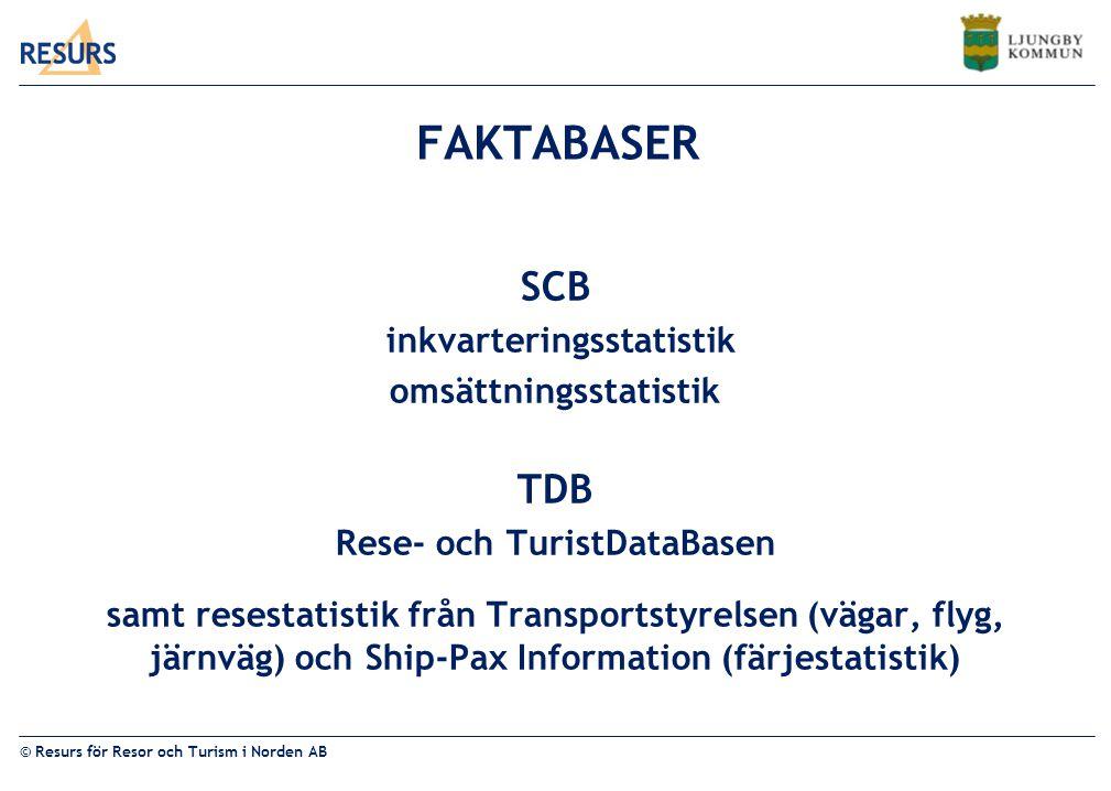 © Resurs för Resor och Turism i Norden AB FAKTABASER SCB inkvarteringsstatistik omsättningsstatistik TDB Rese- och TuristDataBasen samt resestatistik från Transportstyrelsen (vägar, flyg, järnväg) och Ship-Pax Information (färjestatistik)