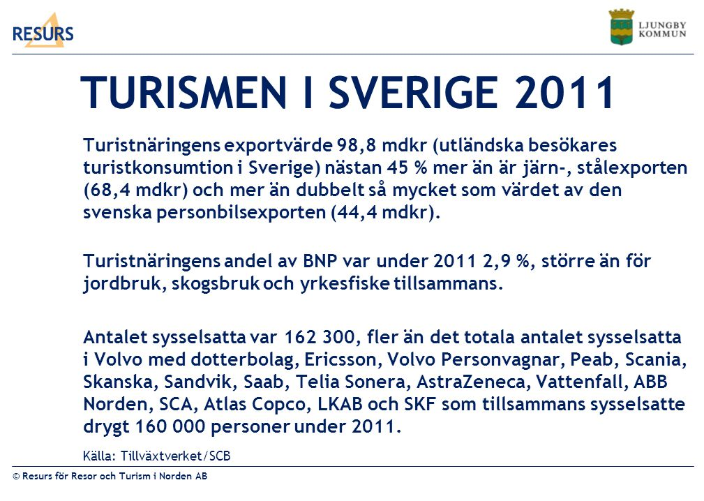© Resurs för Resor och Turism i Norden AB TURISMEN I SVERIGE 2011 Turistnäringens exportvärde 98,8 mdkr (utländska besökares turistkonsumtion i Sverige) nästan 45 % mer än är järn-, stålexporten (68,4 mdkr) och mer än dubbelt så mycket som värdet av den svenska personbilsexporten (44,4 mdkr).