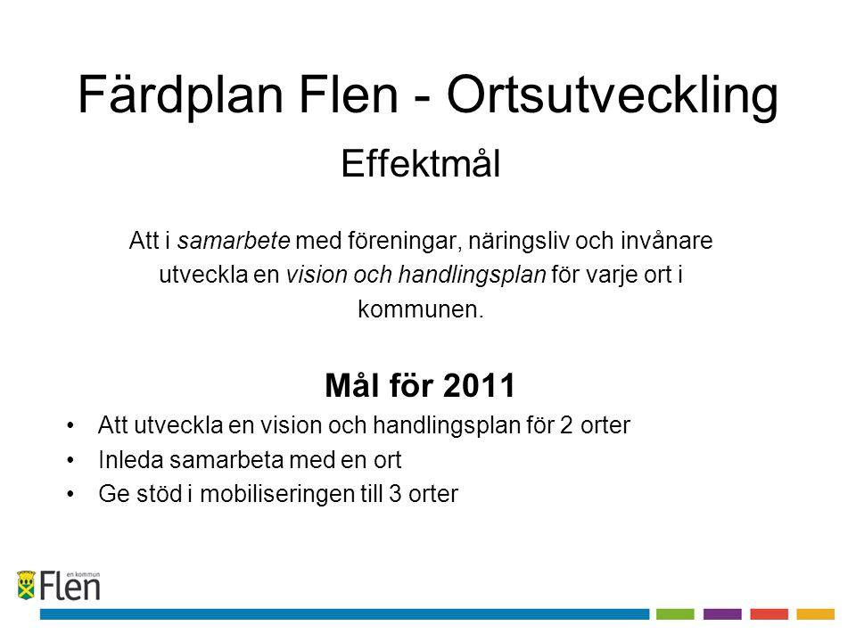 Ortsutveckling Sparreholm •Startskott 17 januari – stormöte •Indelning i arbetsgrupper: –Vision –Trafik, boende, estetik och miljö –Besöksnäring, näringsliv och aktiviteter –Skola, service och omsorg