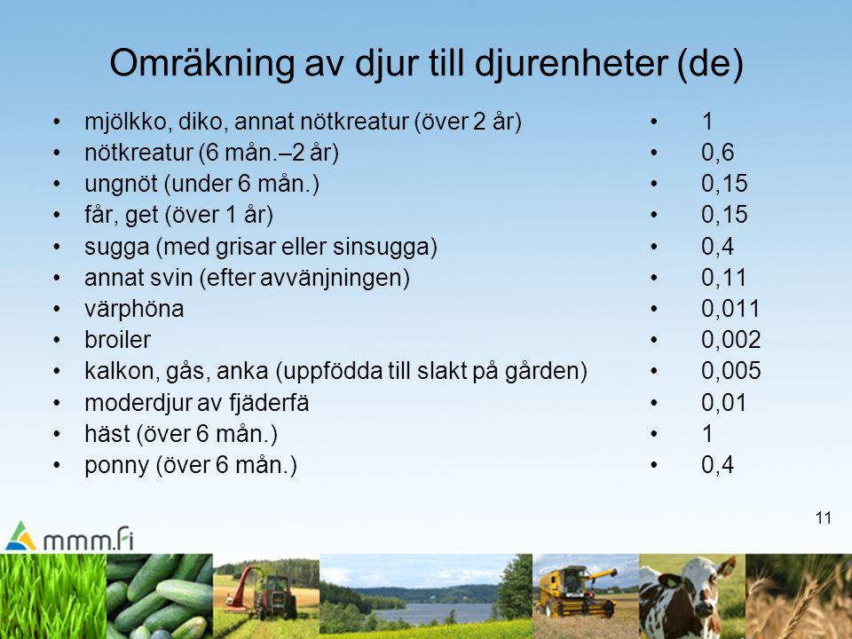 11 Omräkning av djur till djurenheter (de) •mjölkko, diko, annat nötkreatur (över 2 år) •nötkreatur (6 mån.–2 år) •ungnöt (under 6 mån.) •får, get (öv