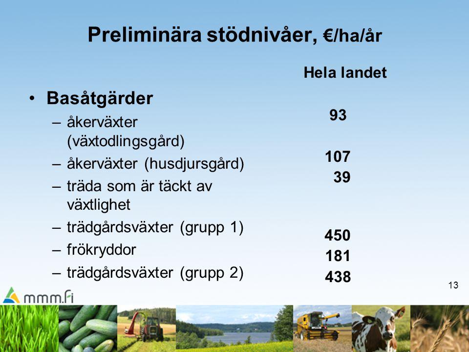 13 Preliminära stödnivåer, €/ha/år •Basåtgärder –åkerväxter (växtodlingsgård) –åkerväxter (husdjursgård) –träda som är täckt av växtlighet –trädgårdsv