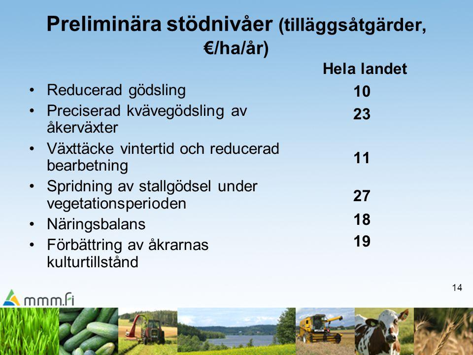 14 Preliminära stödnivåer (tilläggsåtgärder, €/ha/år) •Reducerad gödsling •Preciserad kvävegödsling av åkerväxter •Växttäcke vintertid och reducerad b